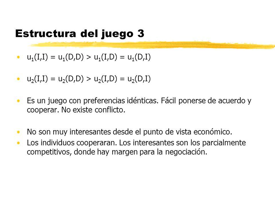 Estructura del juego 3 u1(I,I) = u1(D,D) > u1(I,D) = u1(D,I)