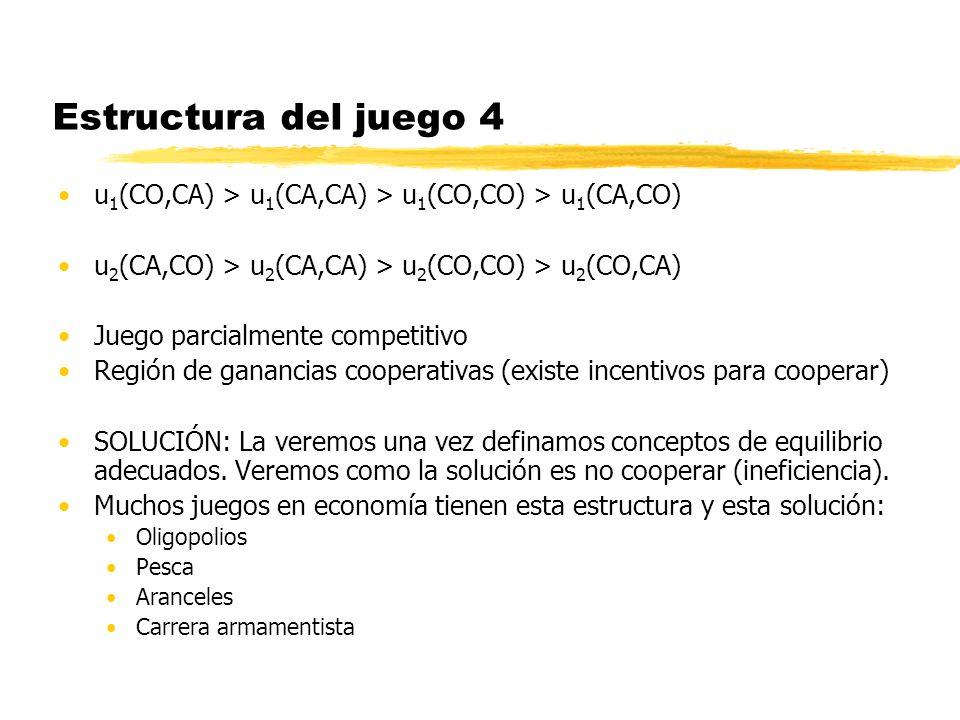 Estructura del juego 4 u1(CO,CA) > u1(CA,CA) > u1(CO,CO) > u1(CA,CO) u2(CA,CO) > u2(CA,CA) > u2(CO,CO) > u2(CO,CA)