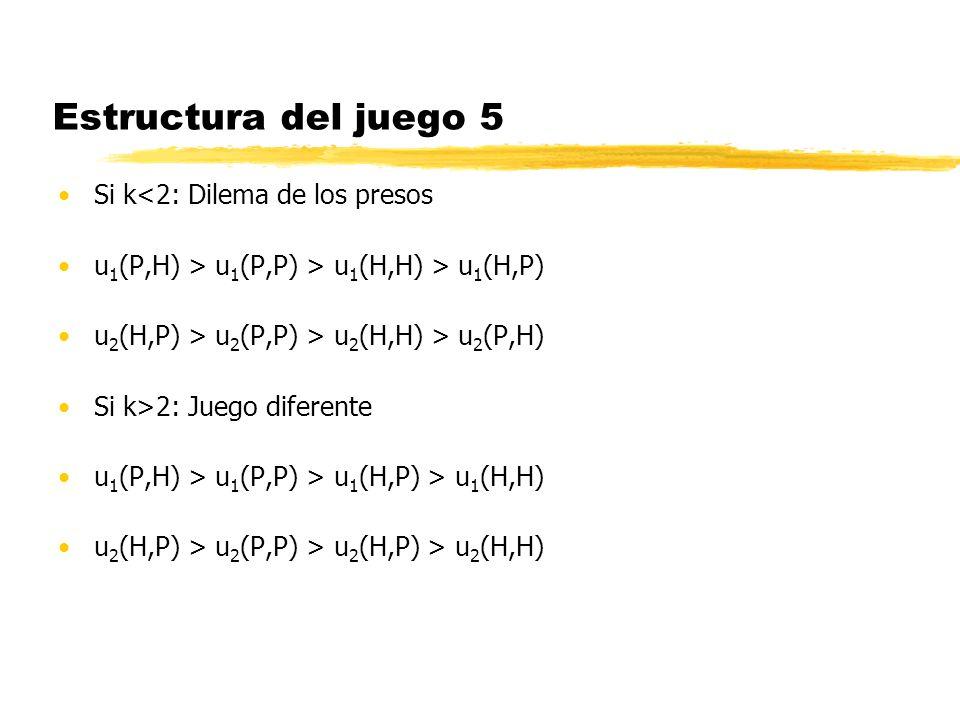 Estructura del juego 5 Si k<2: Dilema de los presos