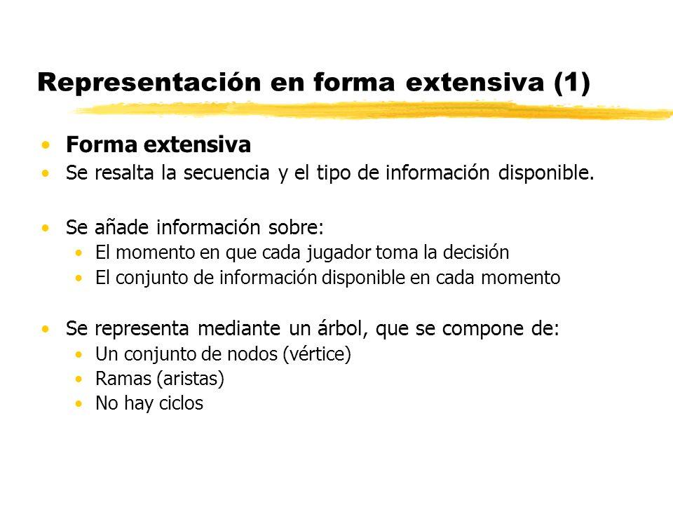Representación en forma extensiva (1)