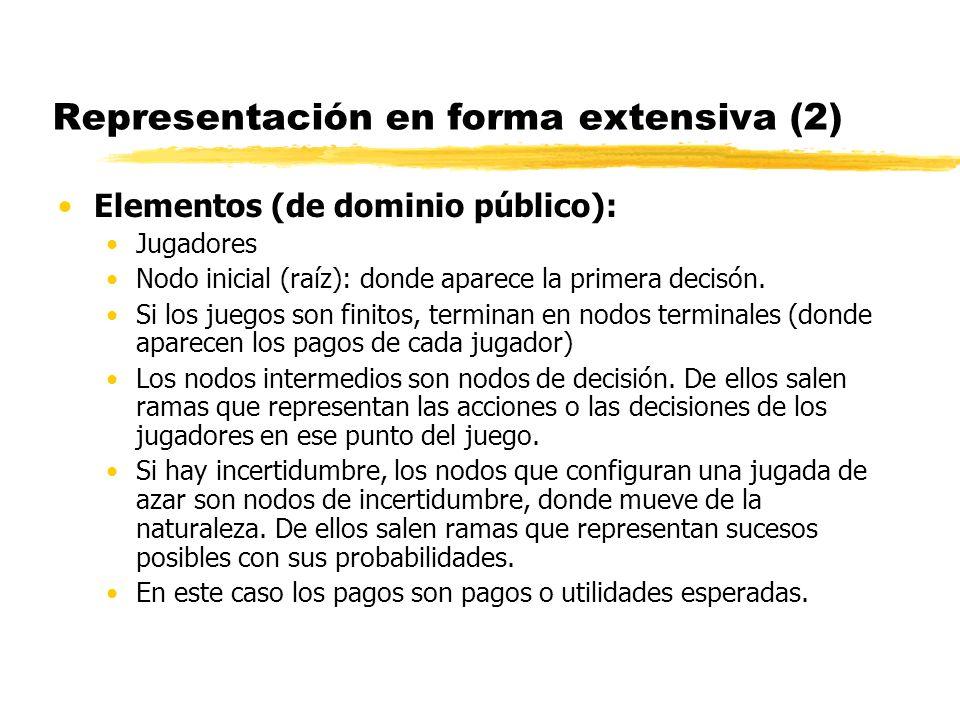 Representación en forma extensiva (2)