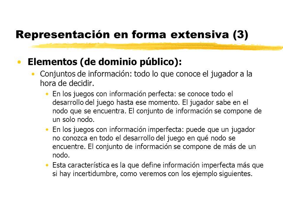 Representación en forma extensiva (3)