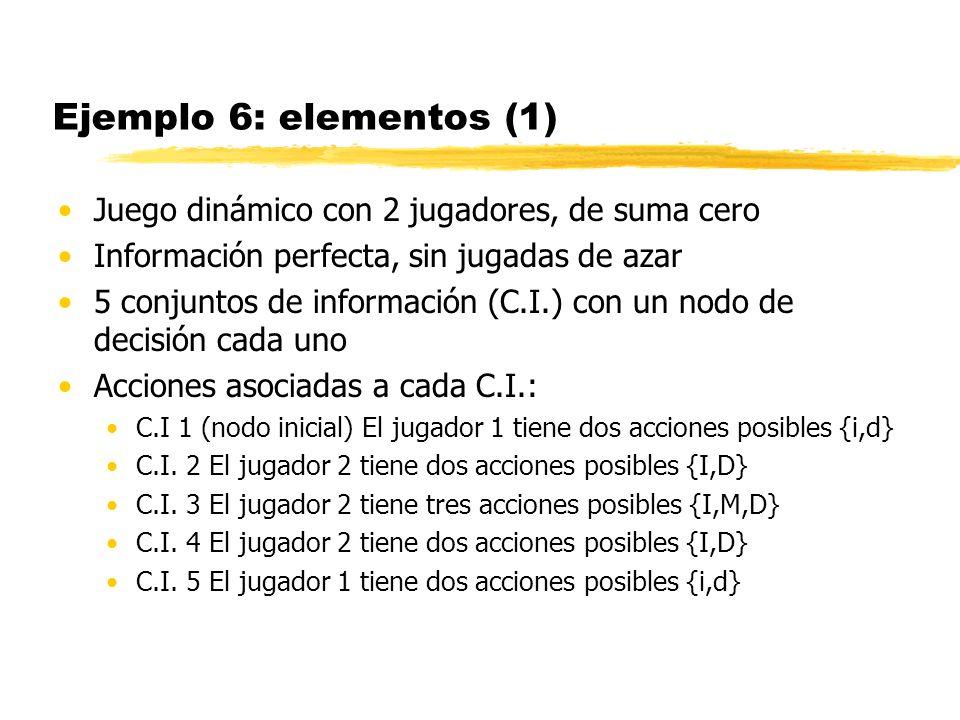 Ejemplo 6: elementos (1) Juego dinámico con 2 jugadores, de suma cero