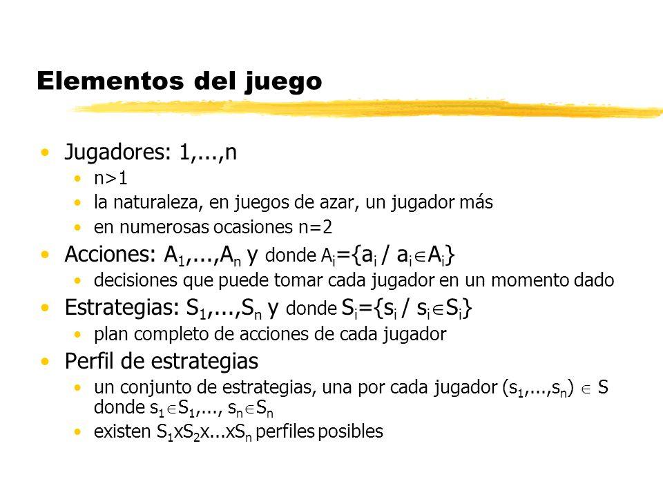 Elementos del juego Jugadores: 1,...,n