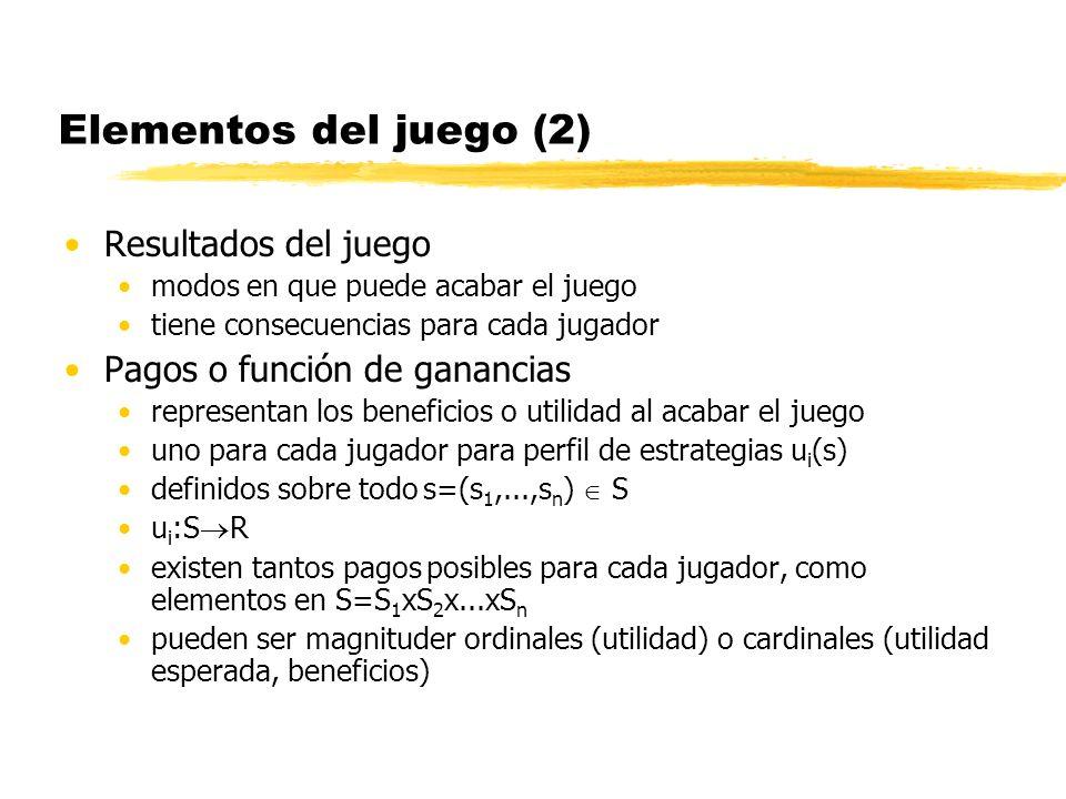 Elementos del juego (2) Resultados del juego