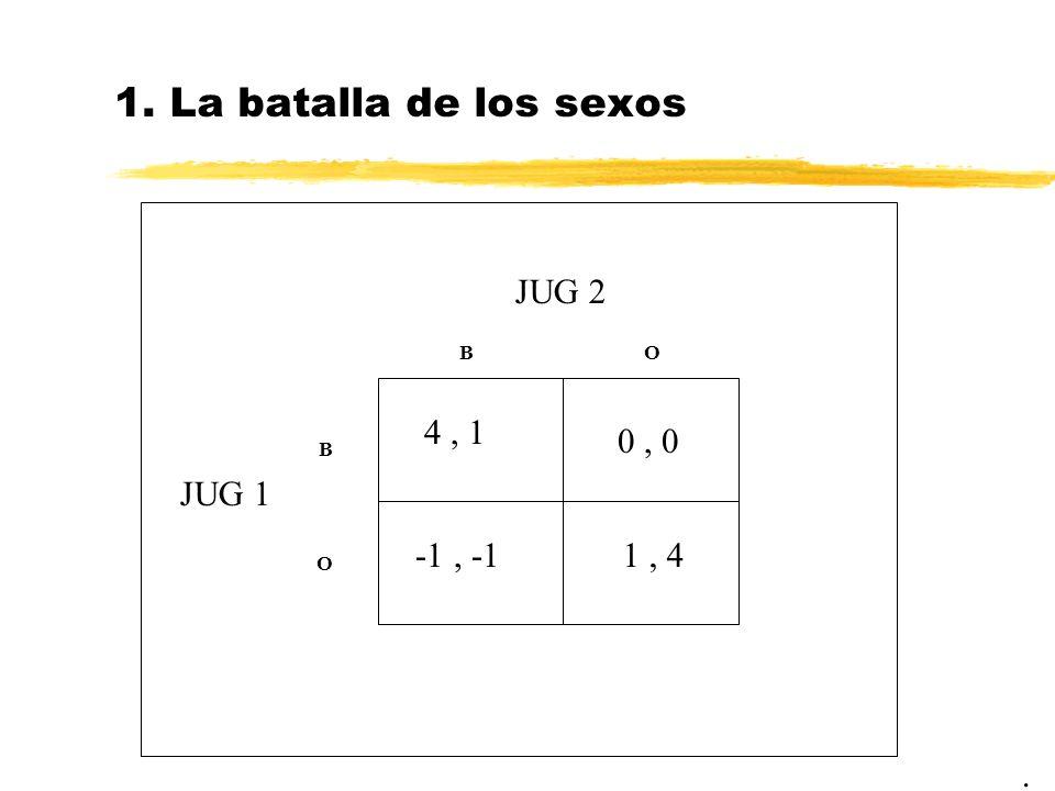 1. La batalla de los sexos JUG 2 4 , 1 0 , 0 JUG 1 -1 , -1 1 , 4 . B O