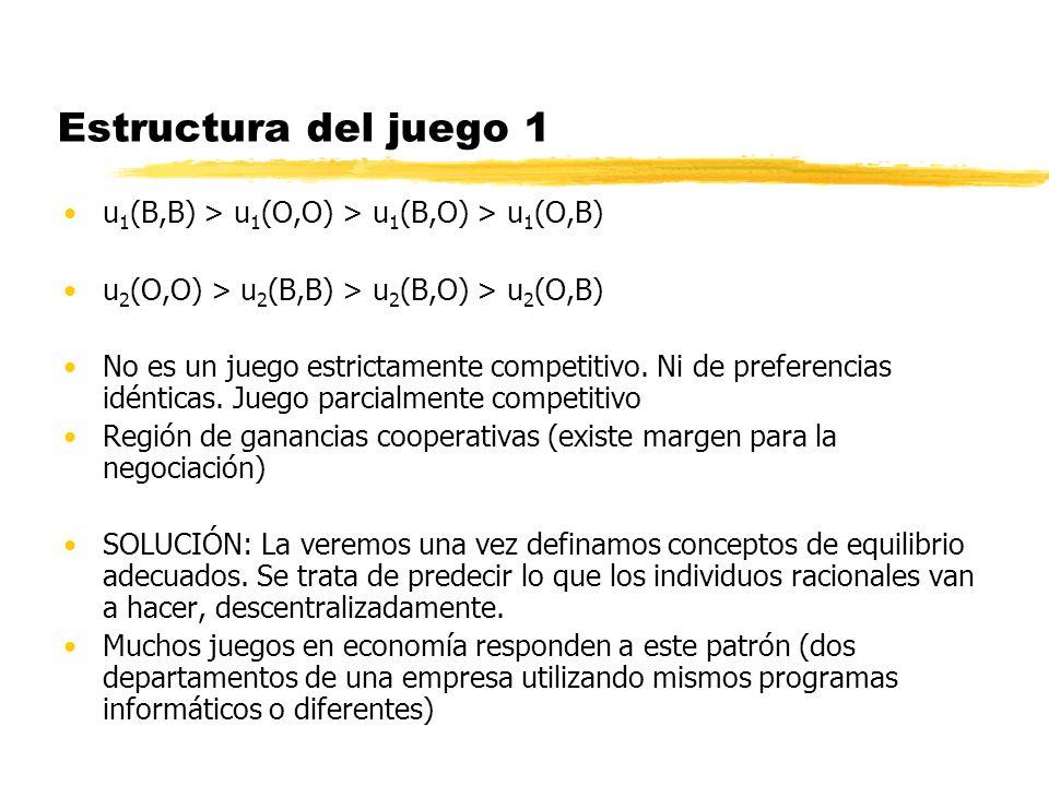 Estructura del juego 1 u1(B,B) > u1(O,O) > u1(B,O) > u1(O,B)