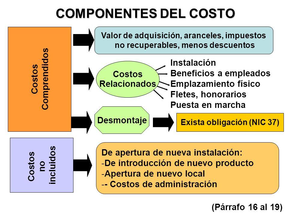 COMPONENTES DEL COSTO Comprendidos Costos Instalación