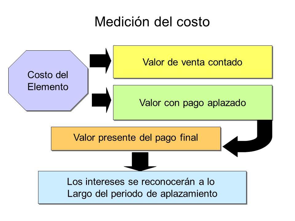 Medición del costo Valor de venta contado Costo del Elemento