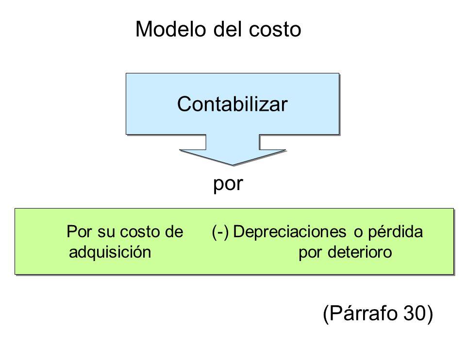 Modelo del costo Contabilizar por (Párrafo 30)
