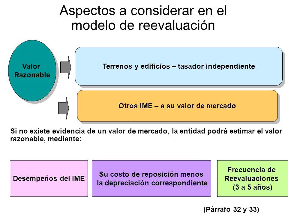 Aspectos a considerar en el modelo de reevaluación