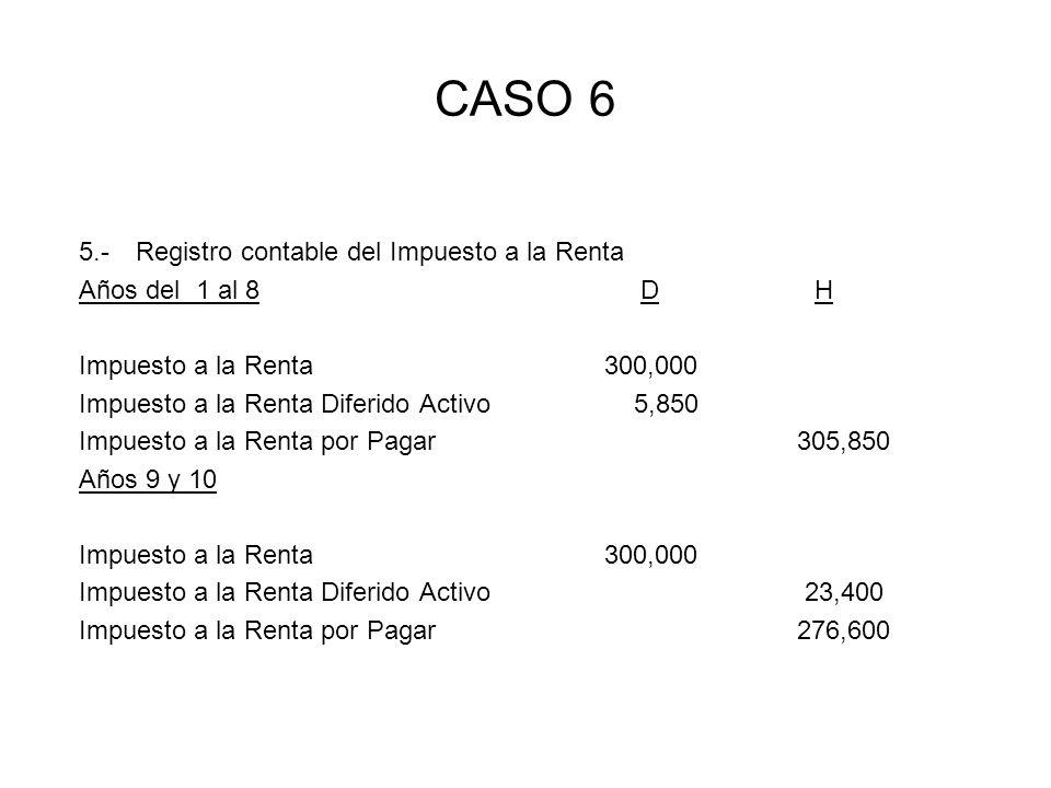 CASO 6 5.- Registro contable del Impuesto a la Renta