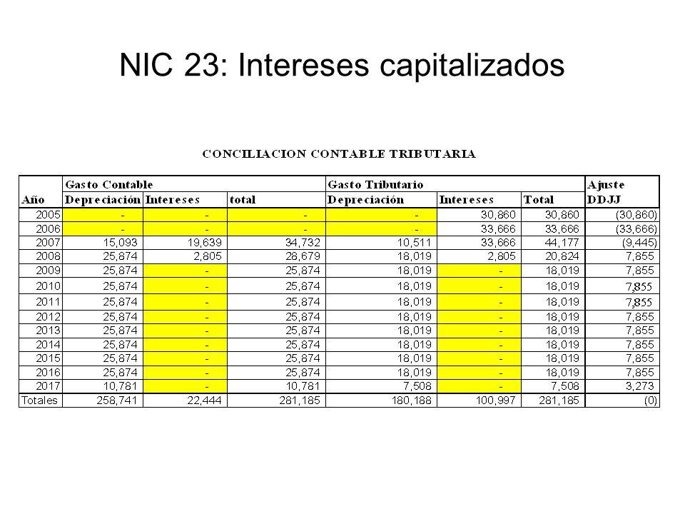 NIC 23: Intereses capitalizados