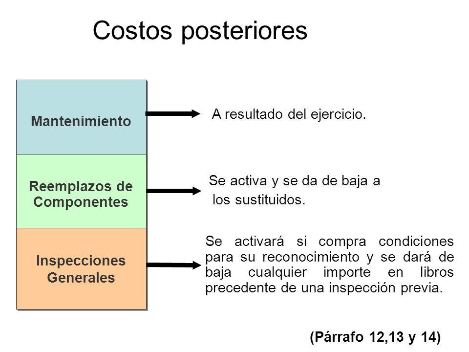 Costos posteriores Mantenimiento A resultado del ejercicio.