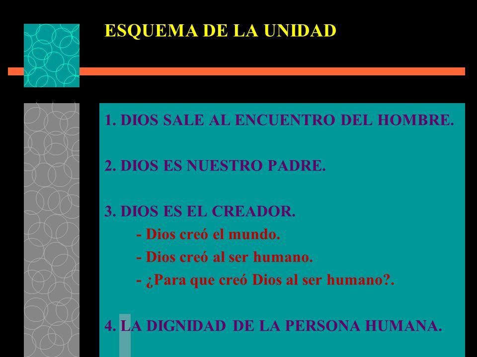 ESQUEMA DE LA UNIDAD 1. DIOS SALE AL ENCUENTRO DEL HOMBRE.