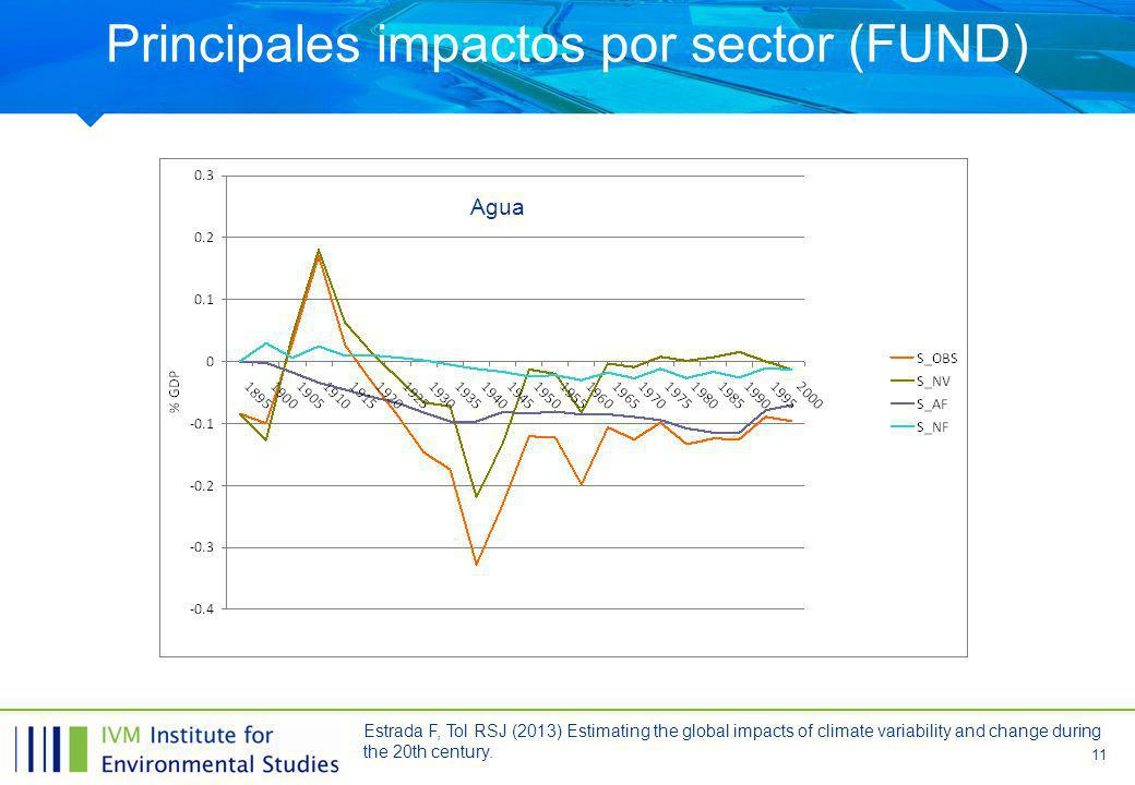 Principales impactos por sector (FUND)
