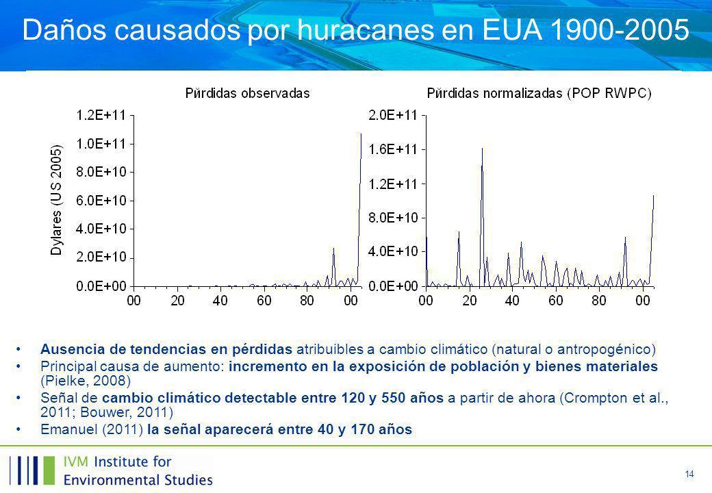 Daños causados por huracanes en EUA 1900-2005