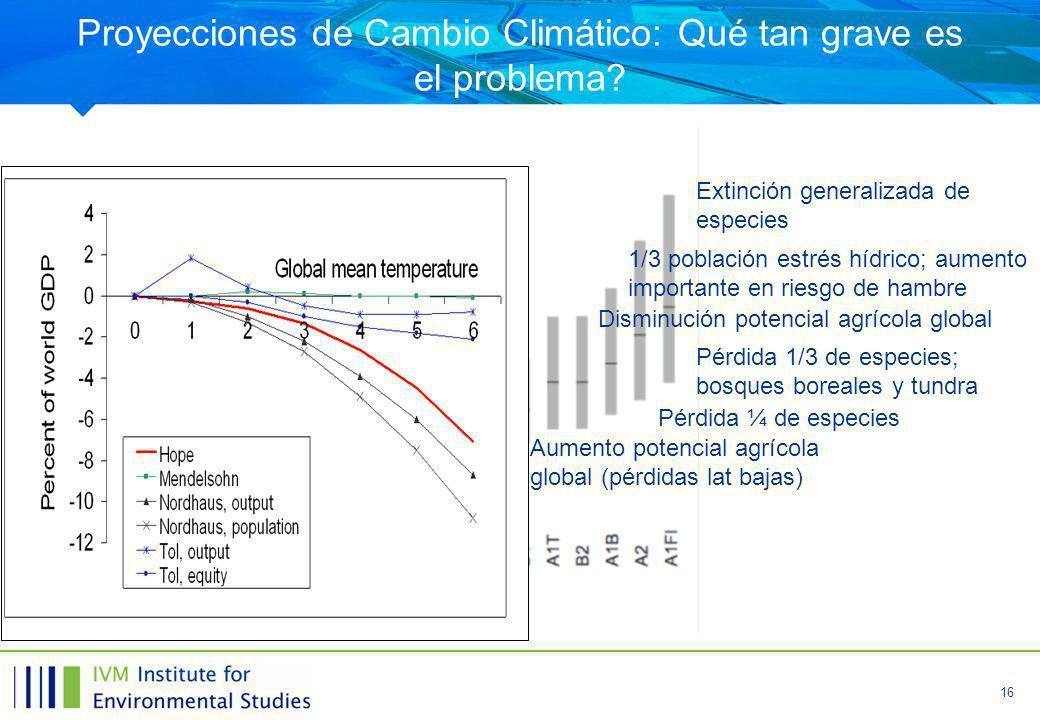 Proyecciones de Cambio Climático: Qué tan grave es el problema