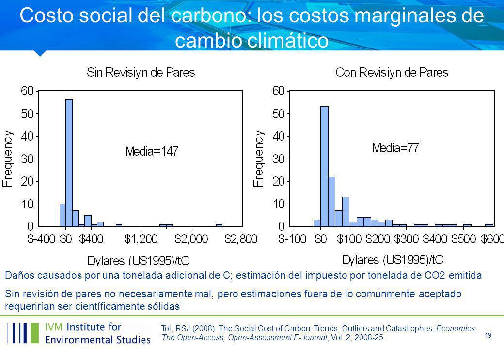 Costo social del carbono: los costos marginales de cambio climático