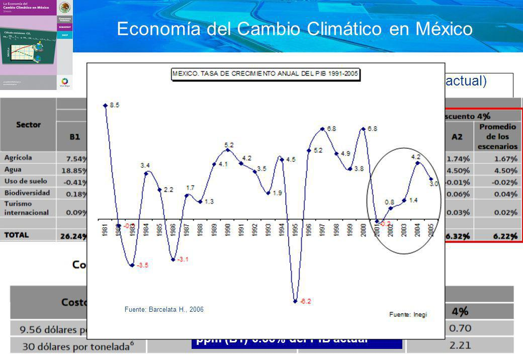 Economía del Cambio Climático en México