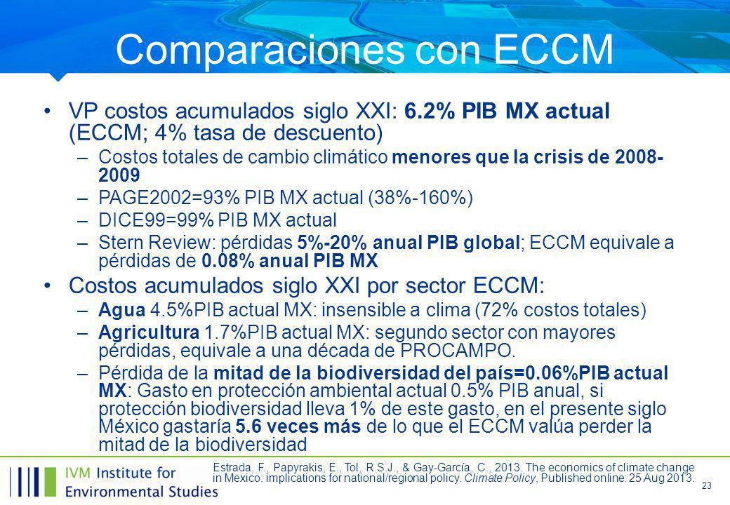 Comparaciones con ECCM
