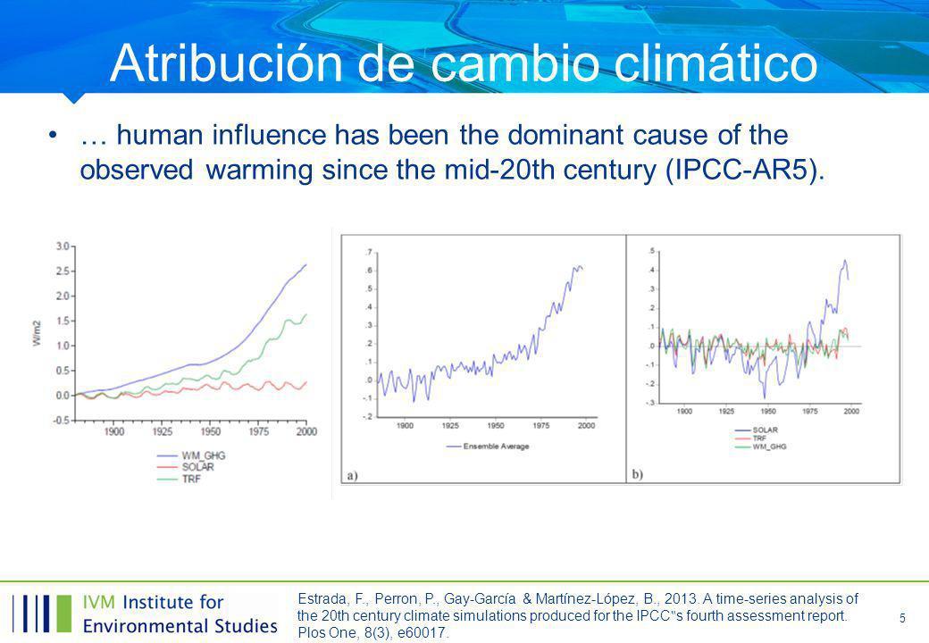 Atribución de cambio climático