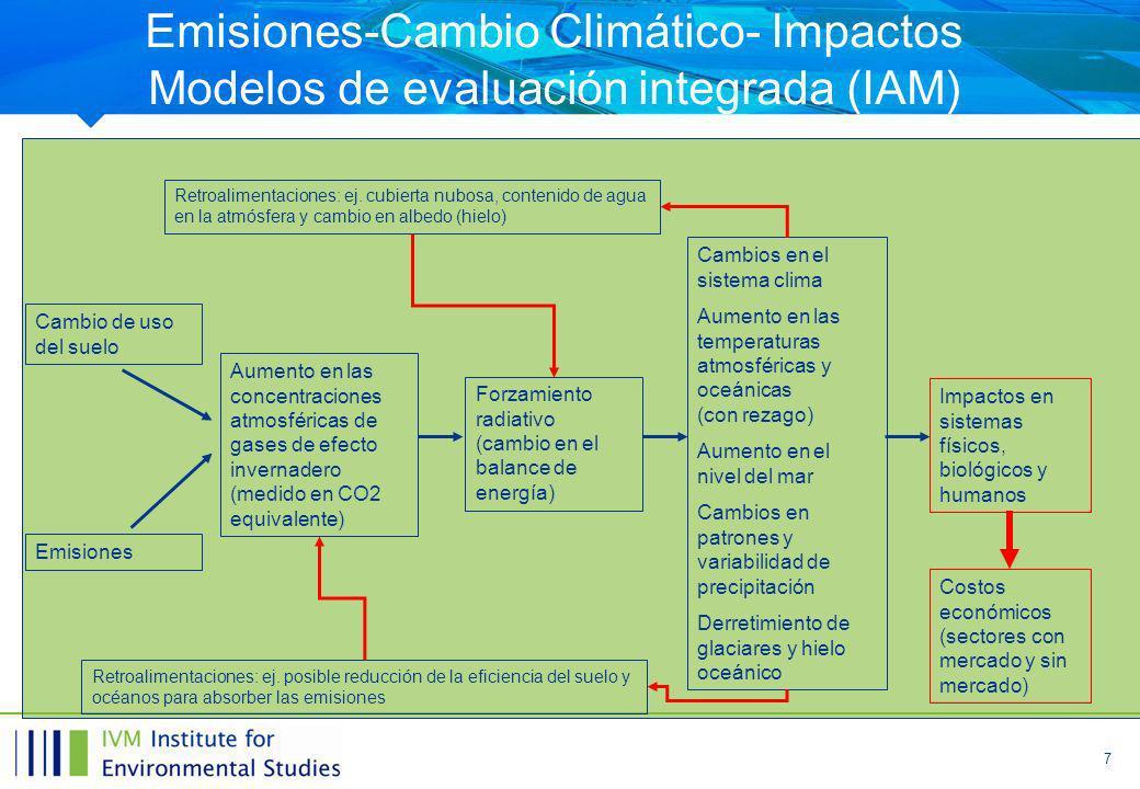 Emisiones-Cambio Climático- Impactos Modelos de evaluación integrada (IAM)