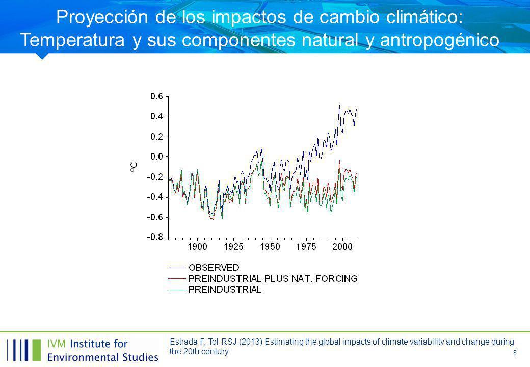 Proyección de los impactos de cambio climático: Temperatura y sus componentes natural y antropogénico