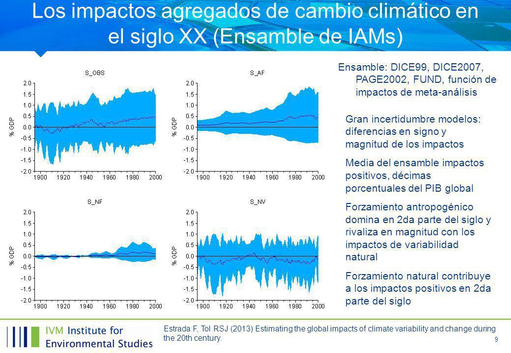 Los impactos agregados de cambio climático en el siglo XX (Ensamble de IAMs)