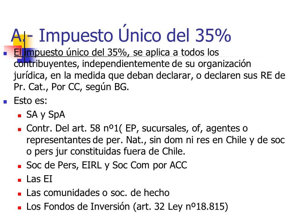 A.- Impuesto Único del 35%