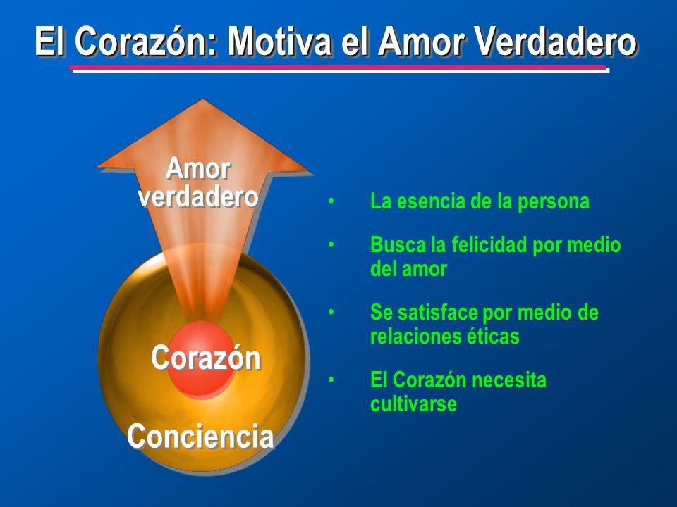 El Corazón: Motiva el Amor Verdadero