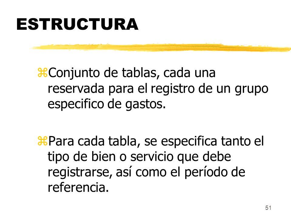 ESTRUCTURA Conjunto de tablas, cada una reservada para el registro de un grupo especifico de gastos.