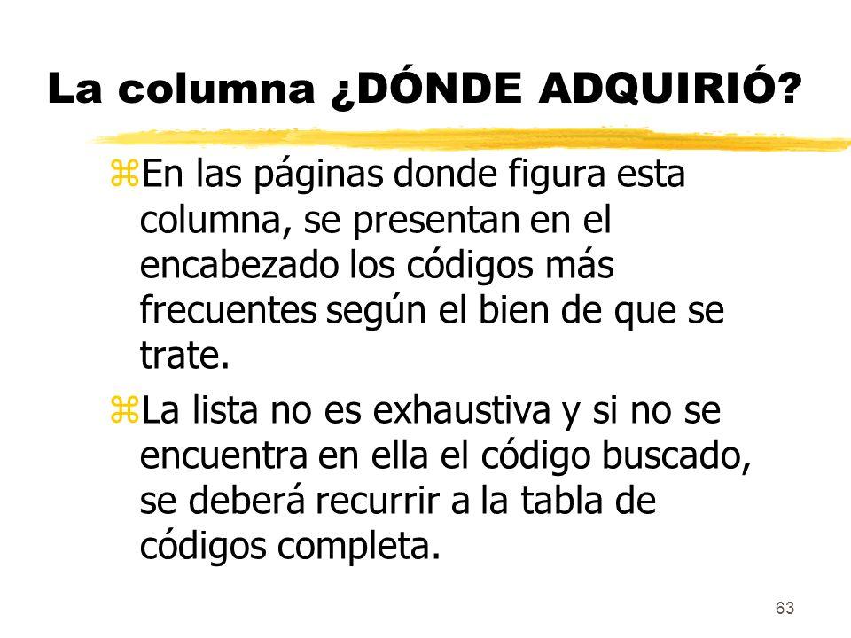 La columna ¿DÓNDE ADQUIRIÓ