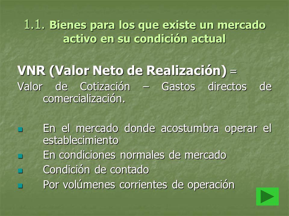 VNR (Valor Neto de Realización) =