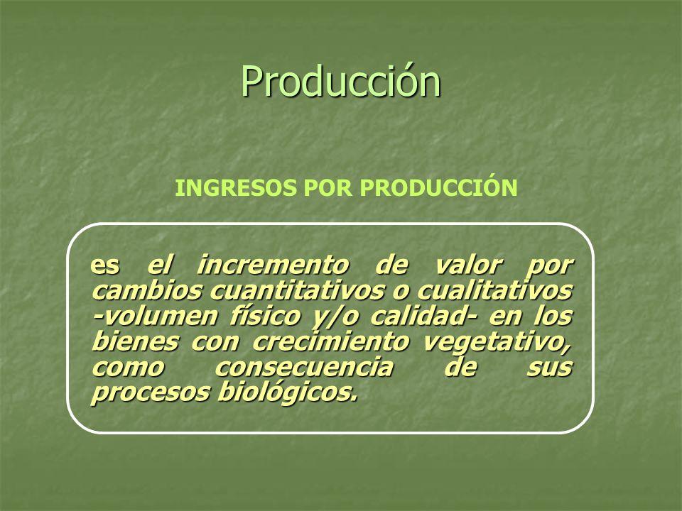 INGRESOS POR PRODUCCIÓN
