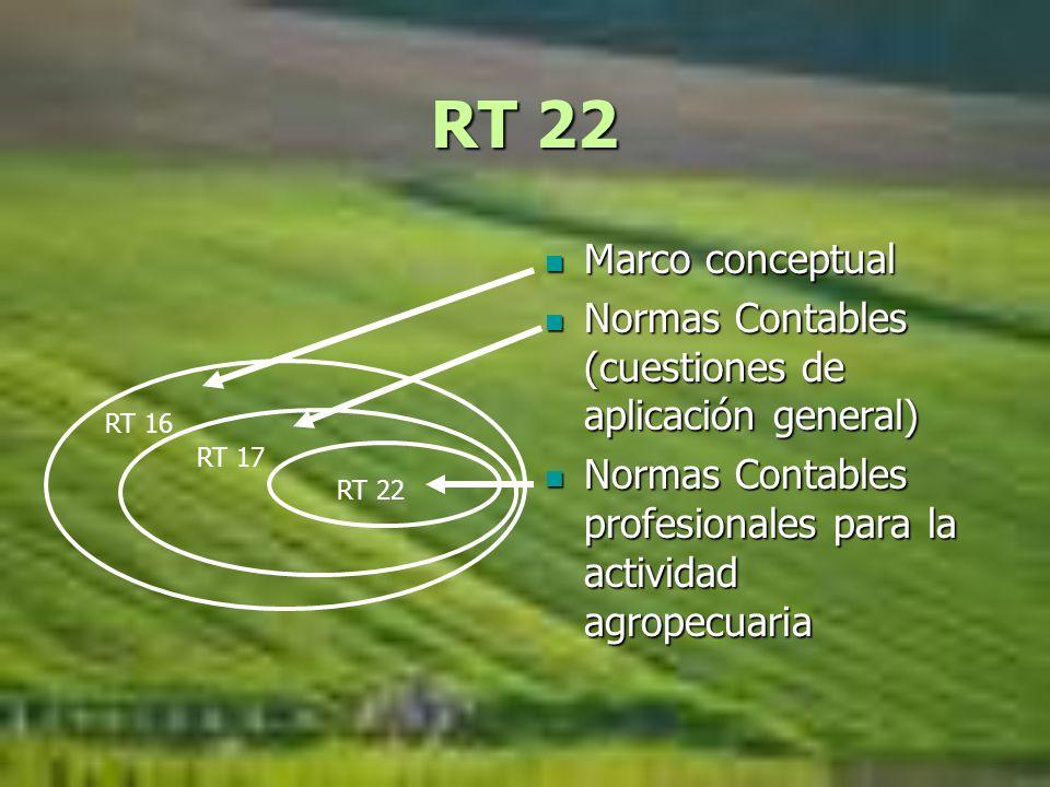 RT 22 Marco conceptual. Normas Contables (cuestiones de aplicación general) Normas Contables profesionales para la actividad agropecuaria.