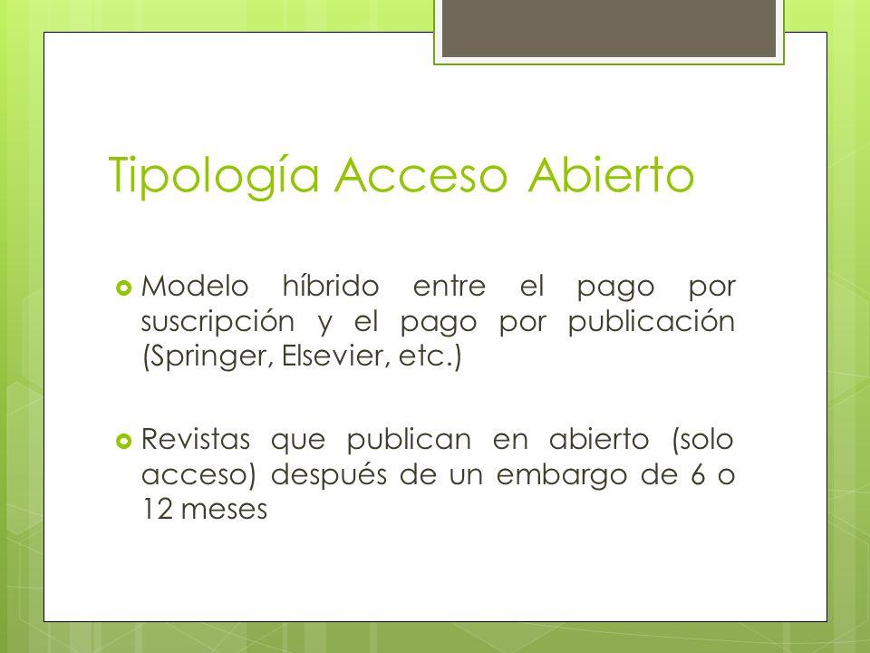 Tipología Acceso Abierto