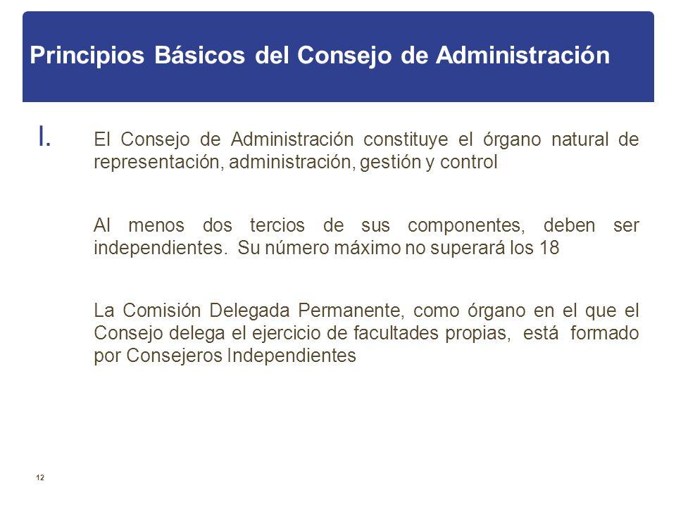Principios Básicos del Consejo de Administración