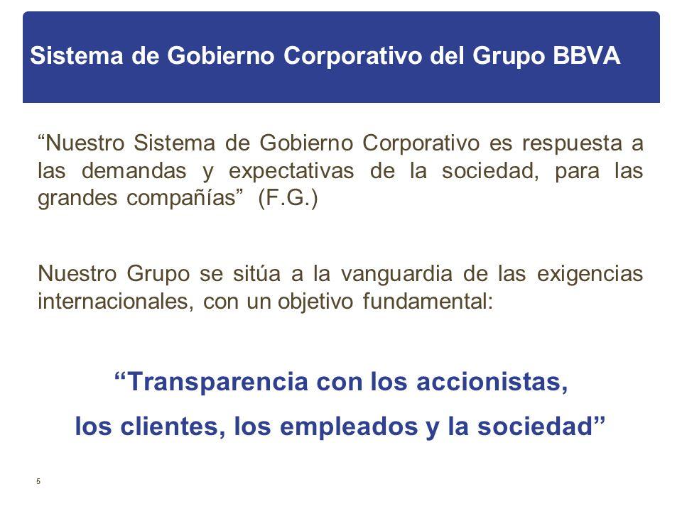 Sistema de Gobierno Corporativo del Grupo BBVA