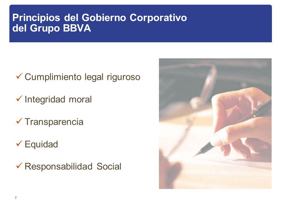 Principios del Gobierno Corporativo del Grupo BBVA