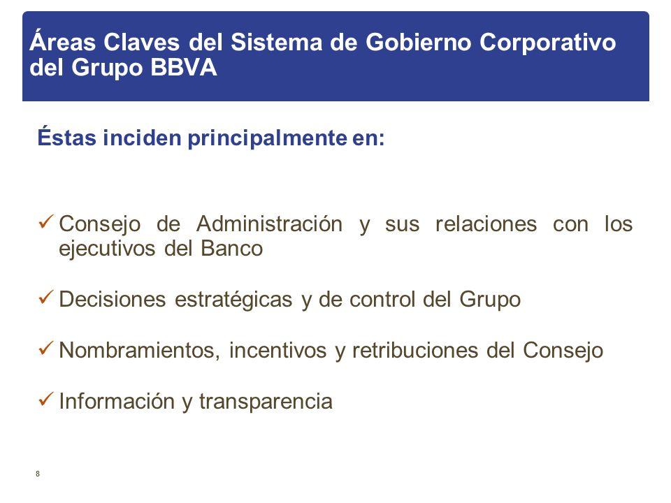 Áreas Claves del Sistema de Gobierno Corporativo del Grupo BBVA
