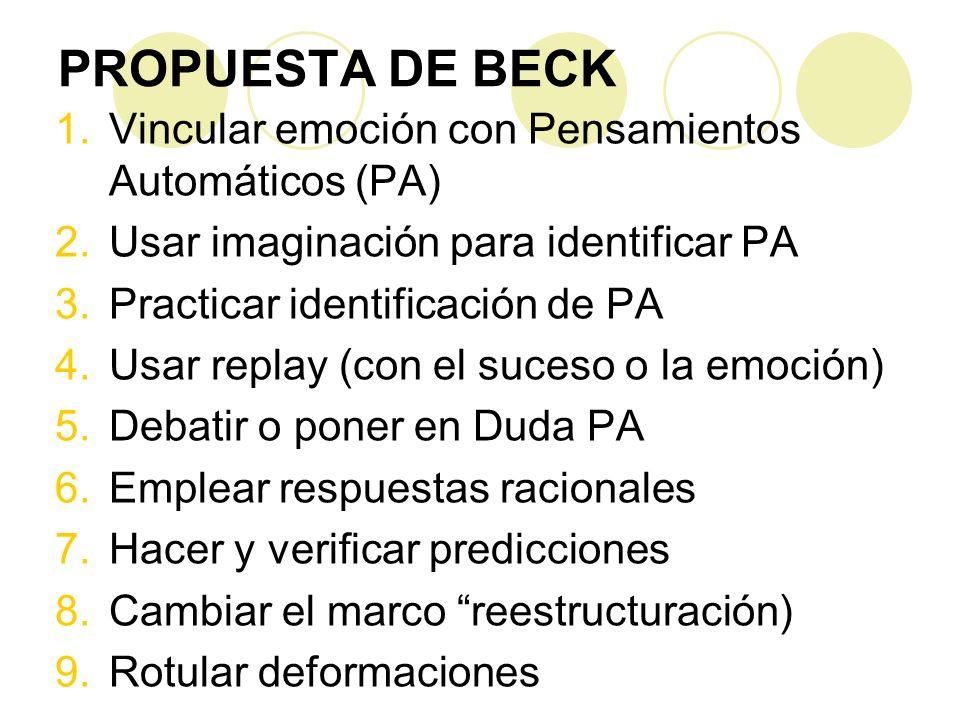 PROPUESTA DE BECK Vincular emoción con Pensamientos Automáticos (PA)