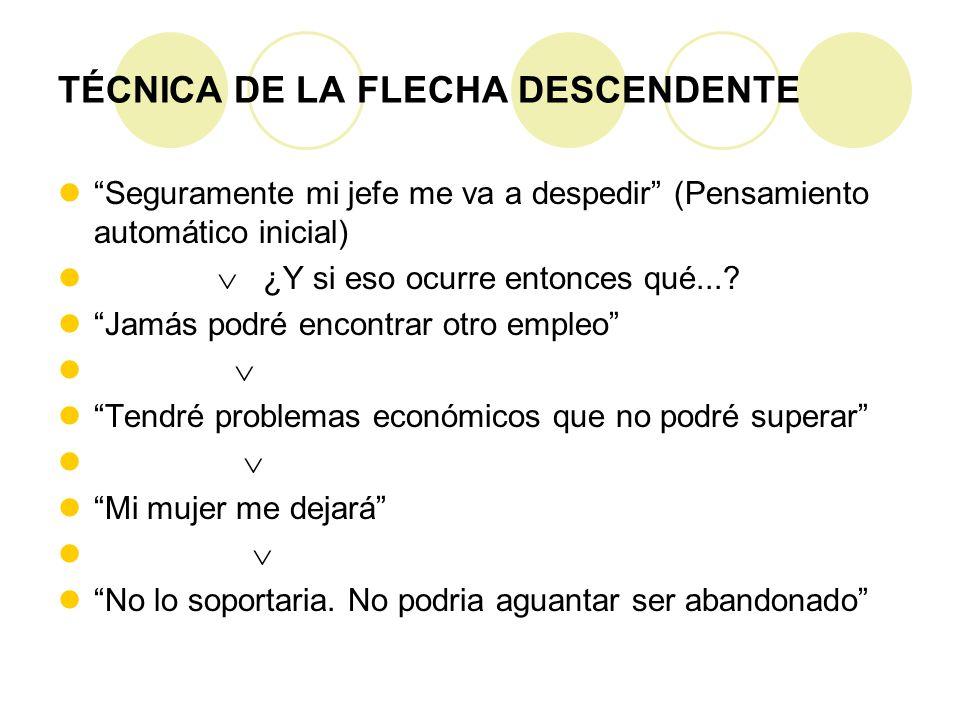 TÉCNICA DE LA FLECHA DESCENDENTE