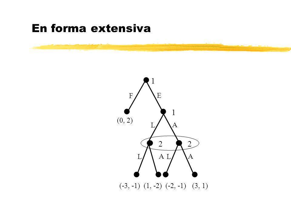 En forma extensiva           1 1 2 2 F E L A (0, 2) L A L A
