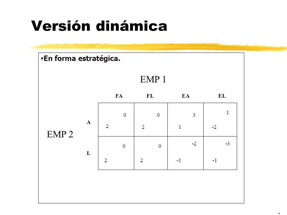 Versión dinámica EMP 1 EMP 2 . En forma estratégica. FA FL EA EL 1 3 A