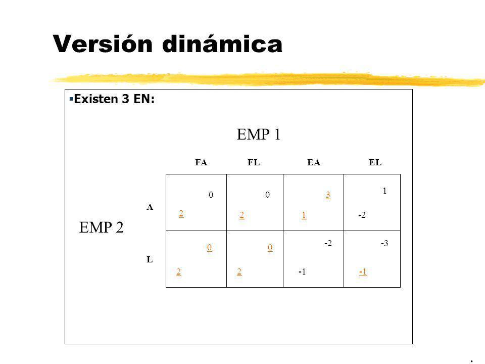 Versión dinámica EMP 1 EMP 2 . Existen 3 EN: FA FL EA EL 1 3 A 2 2 1