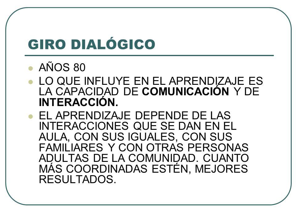 GIRO DIALÓGICO AÑOS 80. LO QUE INFLUYE EN EL APRENDIZAJE ES LA CAPACIDAD DE COMUNICACIÓN Y DE INTERACCIÓN.