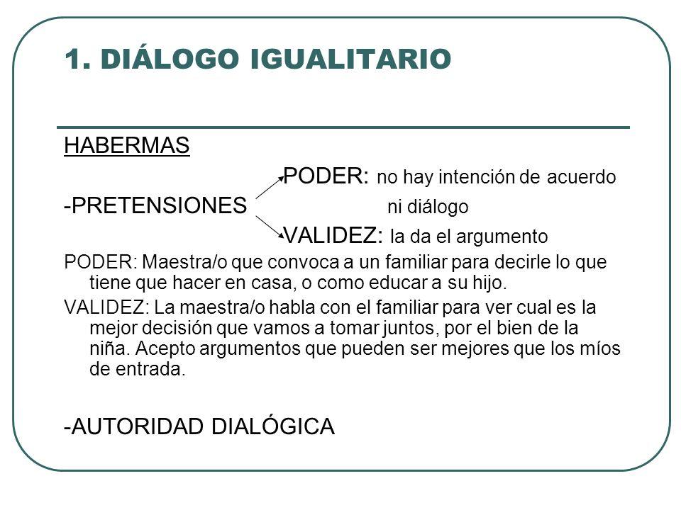 1. DIÁLOGO IGUALITARIO HABERMAS PODER: no hay intención de acuerdo