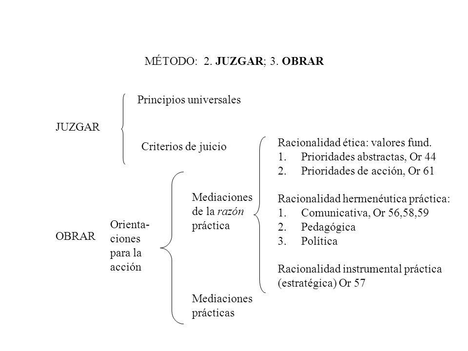 MÉTODO: 2. JUZGAR; 3. OBRAR Principios universales. JUZGAR. Racionalidad ética: valores fund. Prioridades abstractas, Or 44.