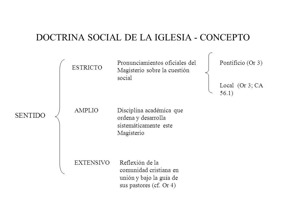DOCTRINA SOCIAL DE LA IGLESIA - CONCEPTO